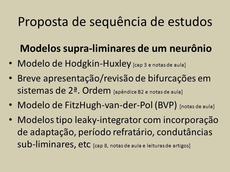Proposta de sequência de estudos Modelos supra-liminares de um neurônio Modelo de Hodgkin-Huxley [cap 3 e notas de aula] Breve apresentação/revisão de
