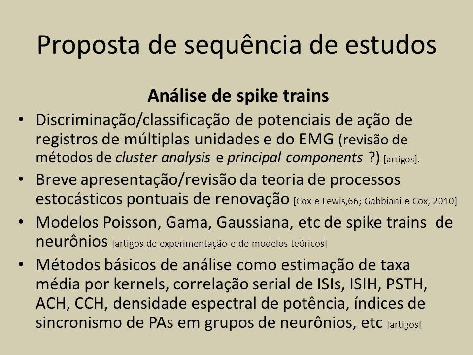 Proposta de sequência de estudos Análise de spike trains Discriminação/classificação de potenciais de ação de registros de múltiplas unidades e do EMG