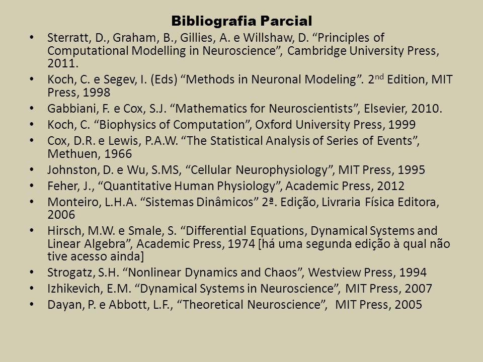 Proposta de sequência de estudos Modelos supra-liminares de um neurônio Modelo de Hodgkin-Huxley [cap 3 e notas de aula] Breve apresentação/revisão de bifurcações em sistemas de 2ª.