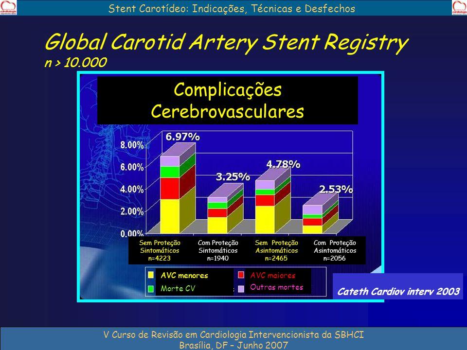 Stent Carotídeo: Indicações, Técnicas e Desfechos V Curso de Revisão em Cardiologia Intervencionista da SBHCI Brasília, DF – Junho 2007 Global Carotid