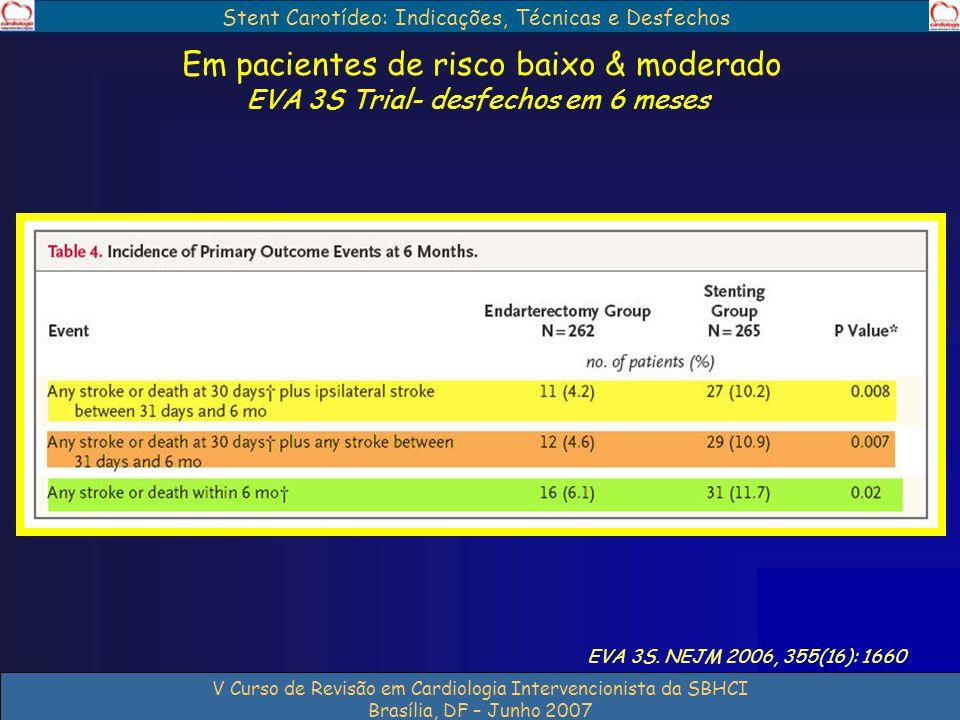 Stent Carotídeo: Indicações, Técnicas e Desfechos V Curso de Revisão em Cardiologia Intervencionista da SBHCI Brasília, DF – Junho 2007 EVA 3S. NEJM 2