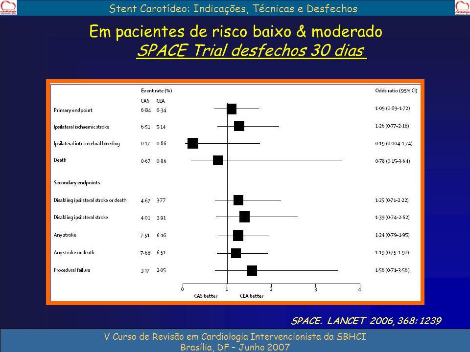 Stent Carotídeo: Indicações, Técnicas e Desfechos V Curso de Revisão em Cardiologia Intervencionista da SBHCI Brasília, DF – Junho 2007 SPACE. LANCET