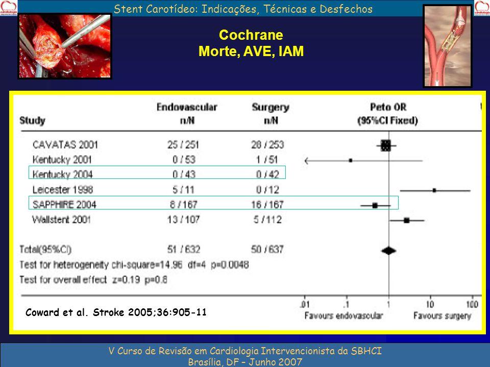Stent Carotídeo: Indicações, Técnicas e Desfechos V Curso de Revisão em Cardiologia Intervencionista da SBHCI Brasília, DF – Junho 2007 Cochrane Morte