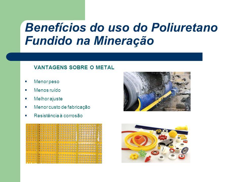 VANTAGENS SOBRE O METAL Menor peso Menos ruído Melhor ajuste Menor custo de fabricação Resistência à corrosão Benefícios do uso do Poliuretano Fundido