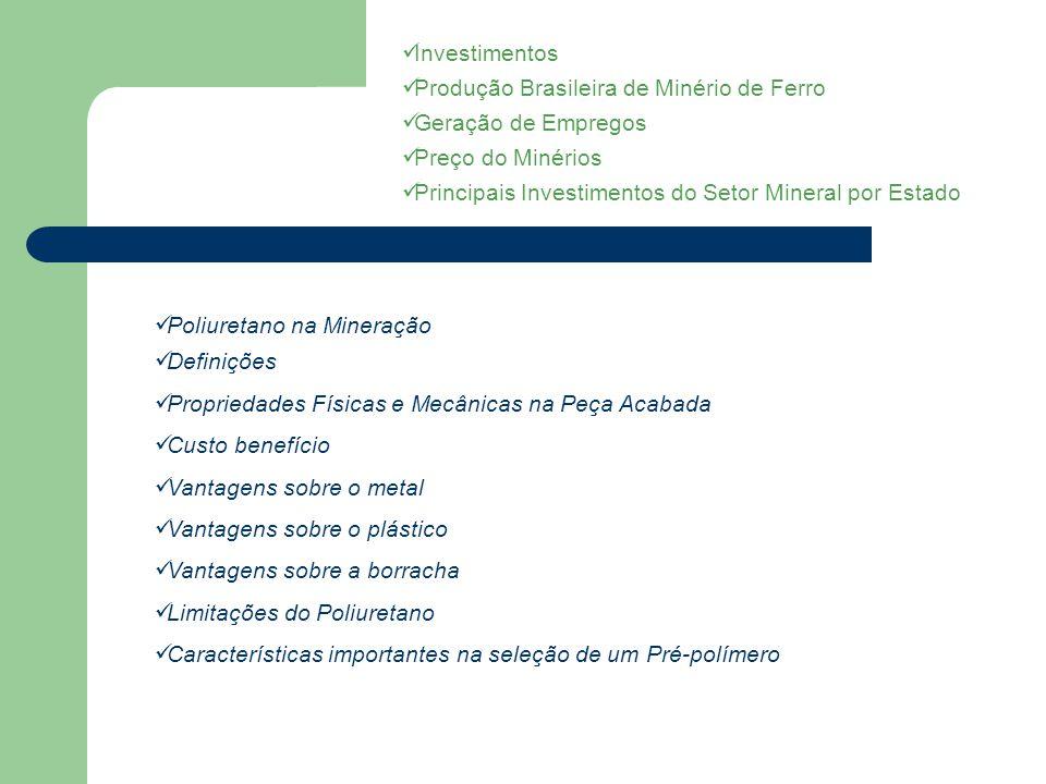 Investimentos Produção Brasileira de Minério de Ferro Geração de Empregos Preço do Minérios Principais Investimentos do Setor Mineral por Estado Poliu