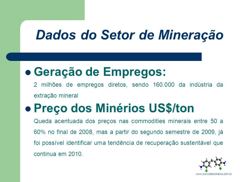 Geração de Empregos: 2 milhões de empregos diretos, sendo 160.000 da indústria da extração mineral Preço dos Minérios US$/ton Queda acentuada dos preç