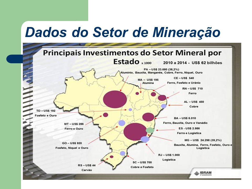Benefícios do uso do Poliuretano Fundido na Mineração Poliuretano na Mineração : Este mercado compete de igual para igual com o mercado de petróleo, onde o poliuretano é altamente utilizado.