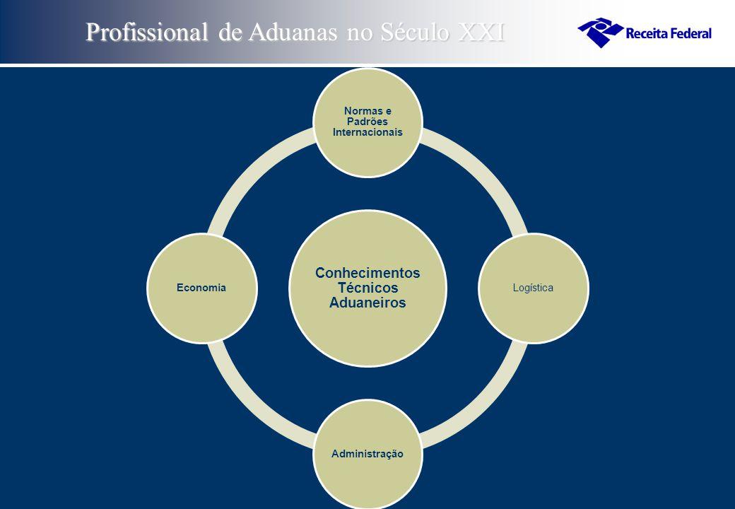 Profissional de Aduanas no Século XXI Conhecimentos Técnicos Aduaneiros Normas e Padrões Internacionais LogísticaAdministraçãoEconomia
