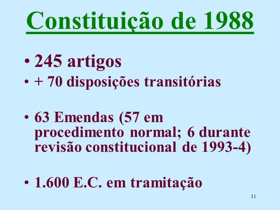 11 Constituição de 1988 245 artigos + 70 disposições transitórias 63 Emendas (57 em procedimento normal; 6 durante revisão constitucional de 1993-4) 1.600 E.C.