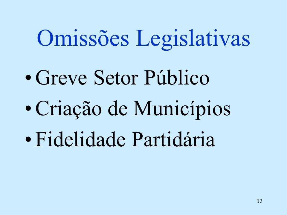 13 Omissões Legislativas Greve Setor Público Criação de Municípios Fidelidade Partidária