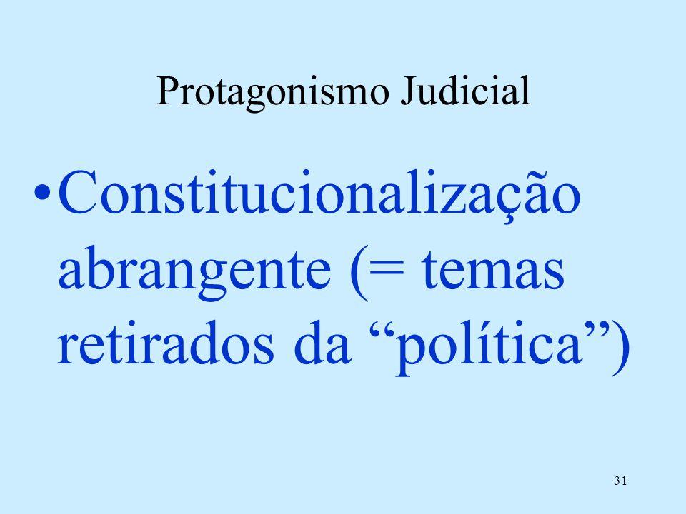 31 Protagonismo Judicial Constitucionalização abrangente (= temas retirados da política)