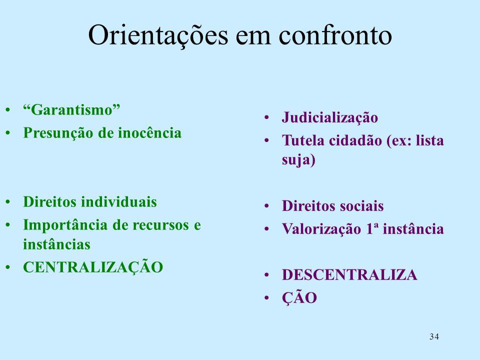 34 Orientações em confronto Garantismo Presunção de inocência Direitos individuais Importância de recursos e instâncias CENTRALIZAÇÃO Judicialização T