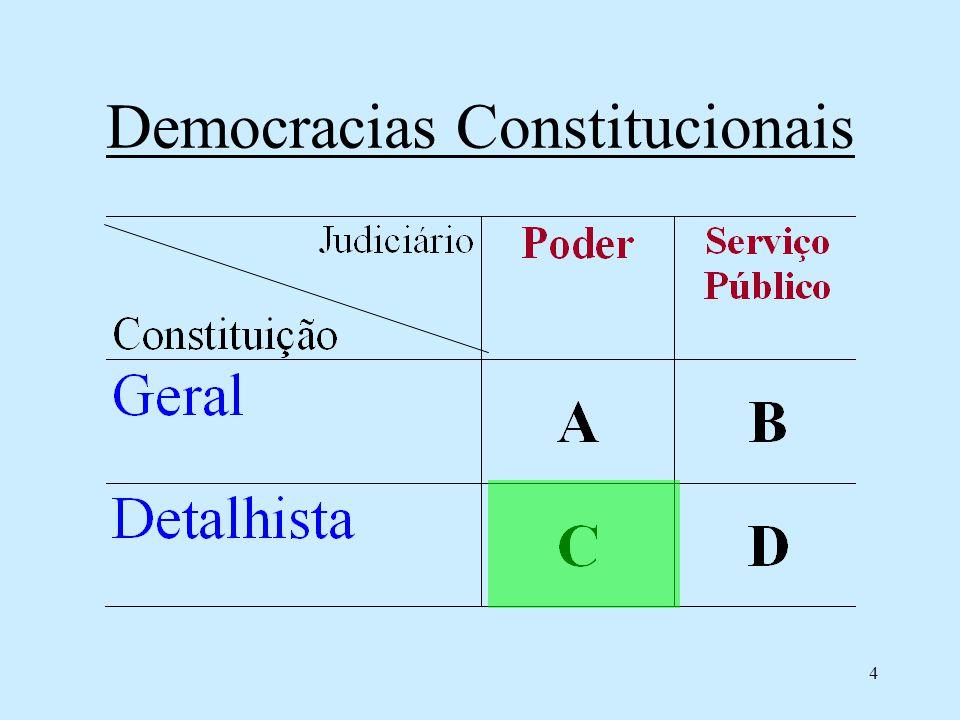 5 Tocqueville (...) não creio que, até agora, alguma nação do mundo tenha constituído o PJ da mesma maneira que os americanos.