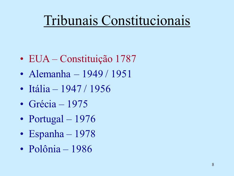 8 Tribunais Constitucionais EUA – Constituição 1787 Alemanha – 1949 / 1951 Itália – 1947 / 1956 Grécia – 1975 Portugal – 1976 Espanha – 1978 Polônia – 1986