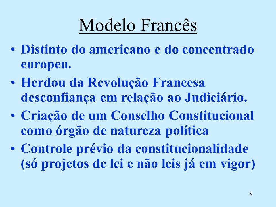 9 Modelo Francês Distinto do americano e do concentrado europeu. Herdou da Revolução Francesa desconfiança em relação ao Judiciário. Criação de um Con