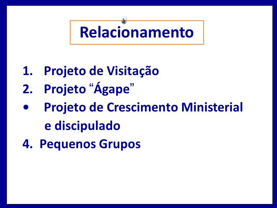 Relacionamento 1.Projeto de Visitação 2.Projeto Ágape Projeto de Crescimento Ministerial e discipulado 4. Pequenos Grupos