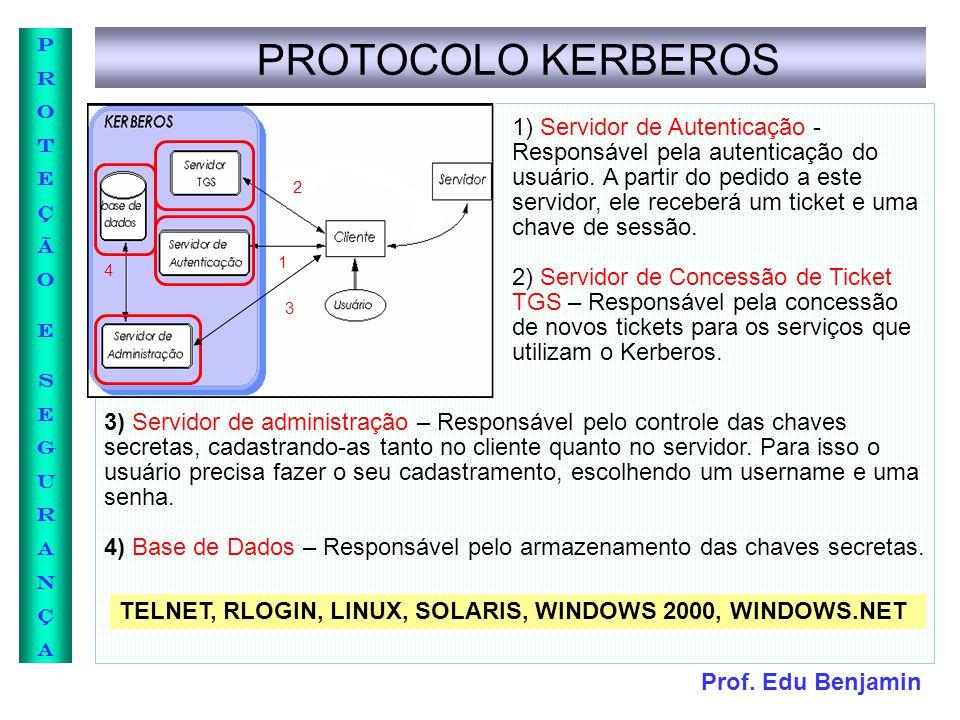Prof. Edu Benjamin PROTEÇÃOESEGURANÇAPROTEÇÃOESEGURANÇA PROTOCOLO KERBEROS 1) Servidor de Autenticação - Responsável pela autenticação do usuário. A p