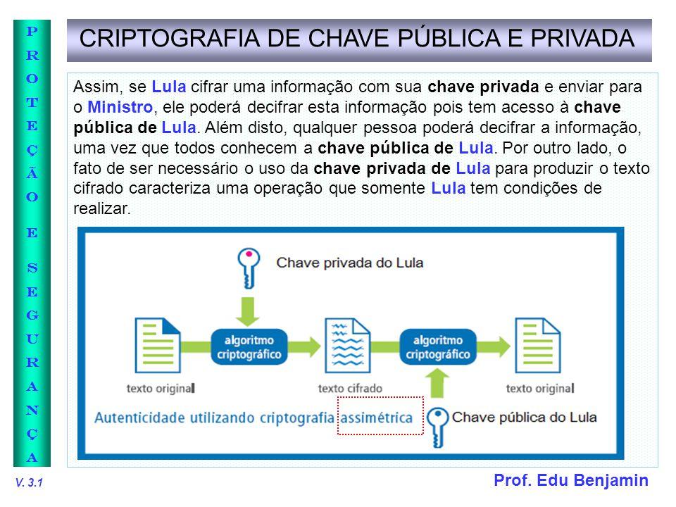 Prof. Edu Benjamin PROTEÇÃOESEGURANÇAPROTEÇÃOESEGURANÇA CRIPTOGRAFIA DE CHAVE PÚBLICA E PRIVADA Assim, se Lula cifrar uma informação com sua chave pri