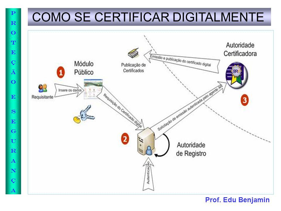 Prof. Edu Benjamin PROTEÇÃOESEGURANÇAPROTEÇÃOESEGURANÇA COMO SE CERTIFICAR DIGITALMENTE