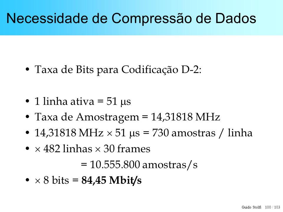 Guido Stolfi 100 / 103 Necessidade de Compressão de Dados Taxa de Bits para Codificação D-2: 1 linha ativa = 51 s Taxa de Amostragem = 14,31818 MHz 14