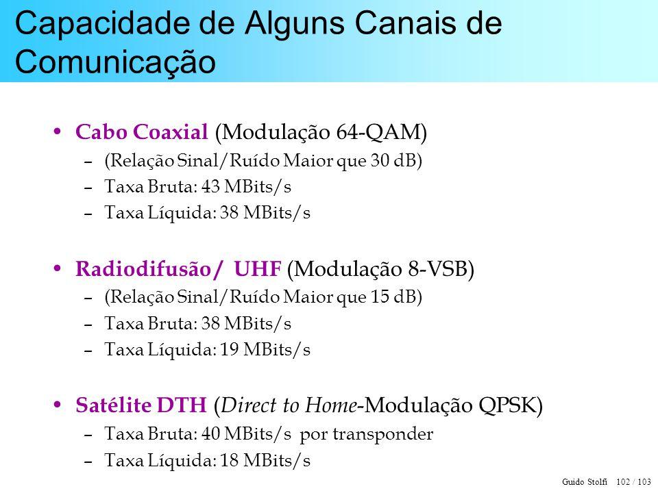 Guido Stolfi 102 / 103 Capacidade de Alguns Canais de Comunicação Cabo Coaxial (Modulação 64-QAM) –(Relação Sinal/Ruído Maior que 30 dB) –Taxa Bruta: