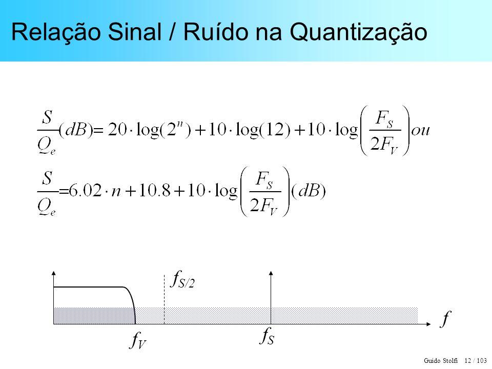 Guido Stolfi 12 / 103 Relação Sinal / Ruído na Quantização f fSfS fVfV f S/2