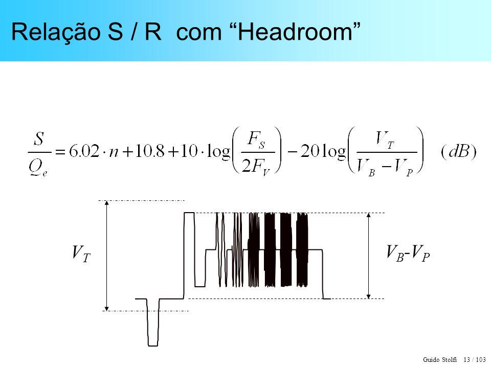 Guido Stolfi 13 / 103 Relação S / R com Headroom V B -V P VTVT