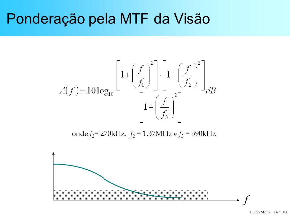 Guido Stolfi 14 / 103 Ponderação pela MTF da Visão onde f 1 = 270kHz, f 2 = 1.37MHz e f 3 = 390kHz f