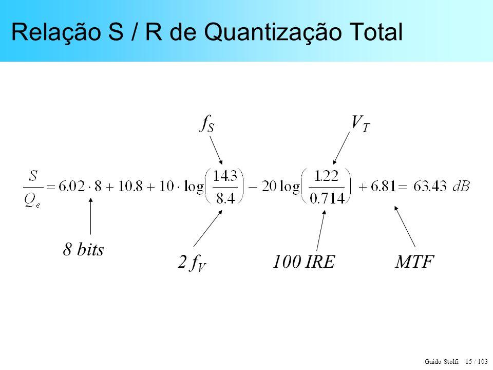 Guido Stolfi 15 / 103 Relação S / R de Quantização Total 8 bits fSfS 2 f V VTVT 100 IREMTF