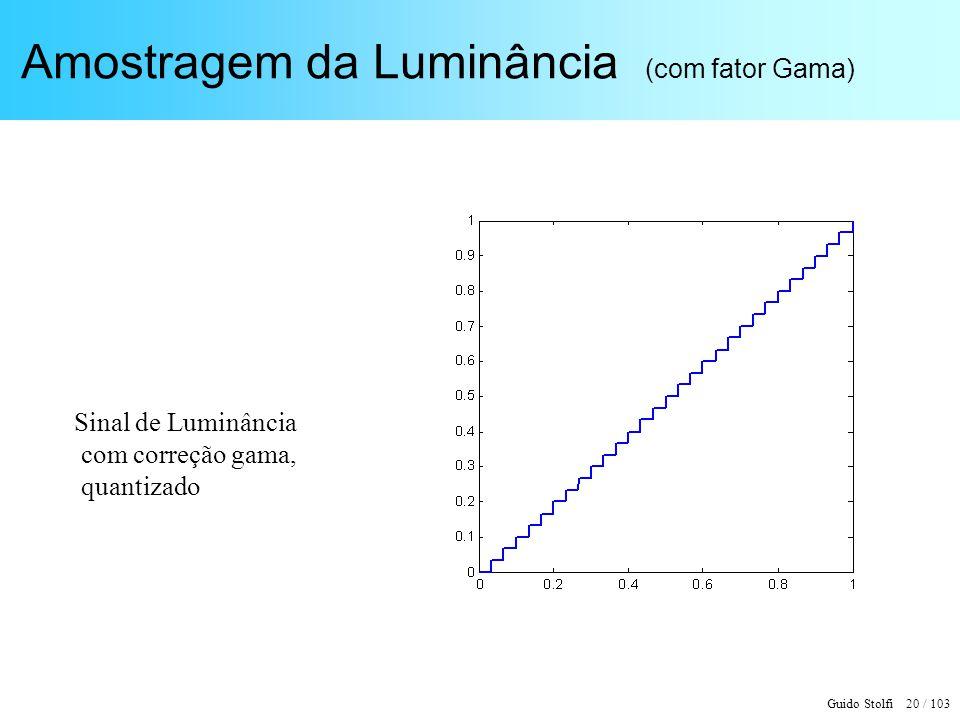 Guido Stolfi 20 / 103 Amostragem da Luminância (com fator Gama) Sinal de Luminância com correção gama, quantizado