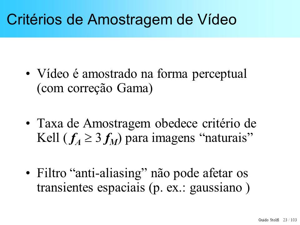Guido Stolfi 23 / 103 Critérios de Amostragem de Vídeo Vídeo é amostrado na forma perceptual (com correção Gama) Taxa de Amostragem obedece critério d