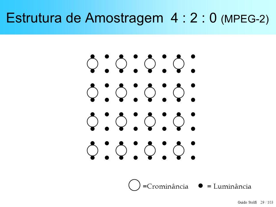 Guido Stolfi 29 / 103 Estrutura de Amostragem 4 : 2 : 0 (MPEG-2) =Crominância= Luminância