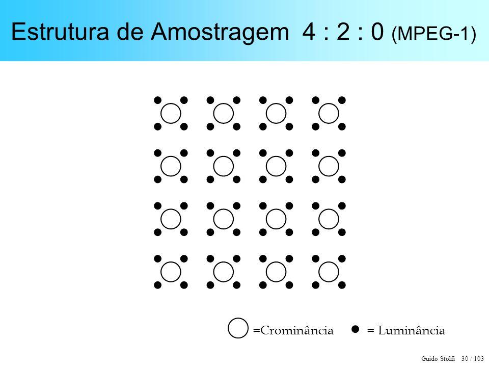 Guido Stolfi 30 / 103 Estrutura de Amostragem 4 : 2 : 0 (MPEG-1) =Crominância= Luminância