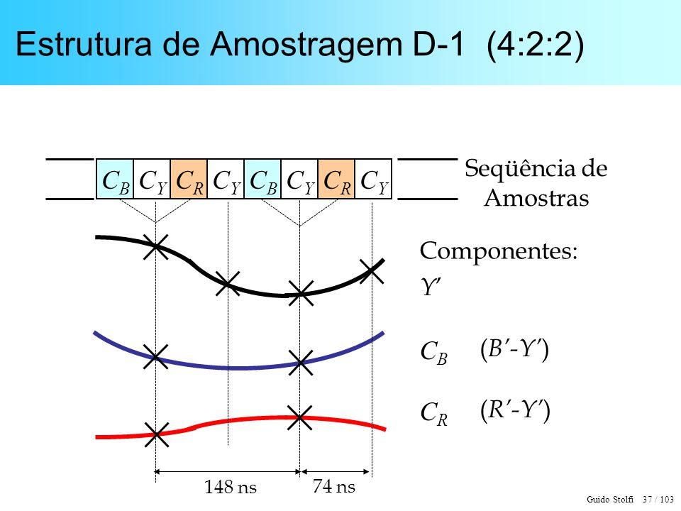 Guido Stolfi 37 / 103 Estrutura de Amostragem D-1 (4:2:2) Y CBCB CRCR Seqüência de Amostras Componentes: ( B-Y ) ( R-Y ) 148 ns 74 ns CBCB CRCR CYCY C
