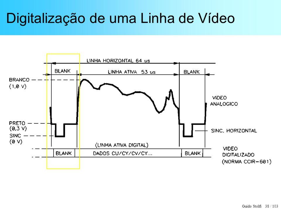 Guido Stolfi 38 / 103 Digitalização de uma Linha de Vídeo