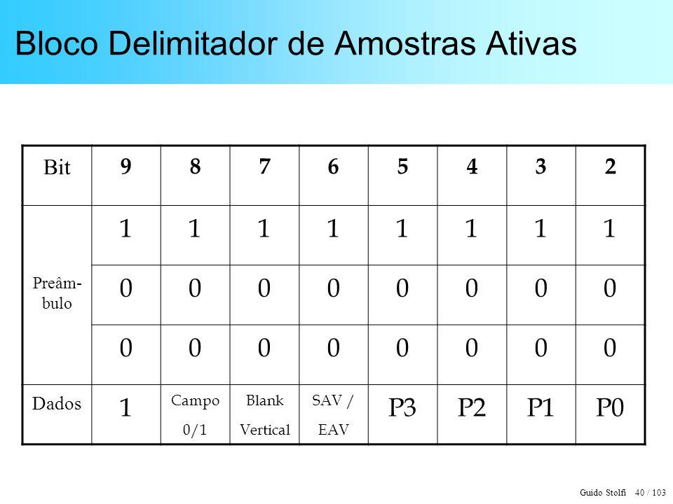 Guido Stolfi 40 / 103 Bloco Delimitador de Amostras Ativas Bit 98765432 11111111 Preâm- bulo 00000000 00000000 Dados 1 Campo 0/1 Blank Vertical SAV /