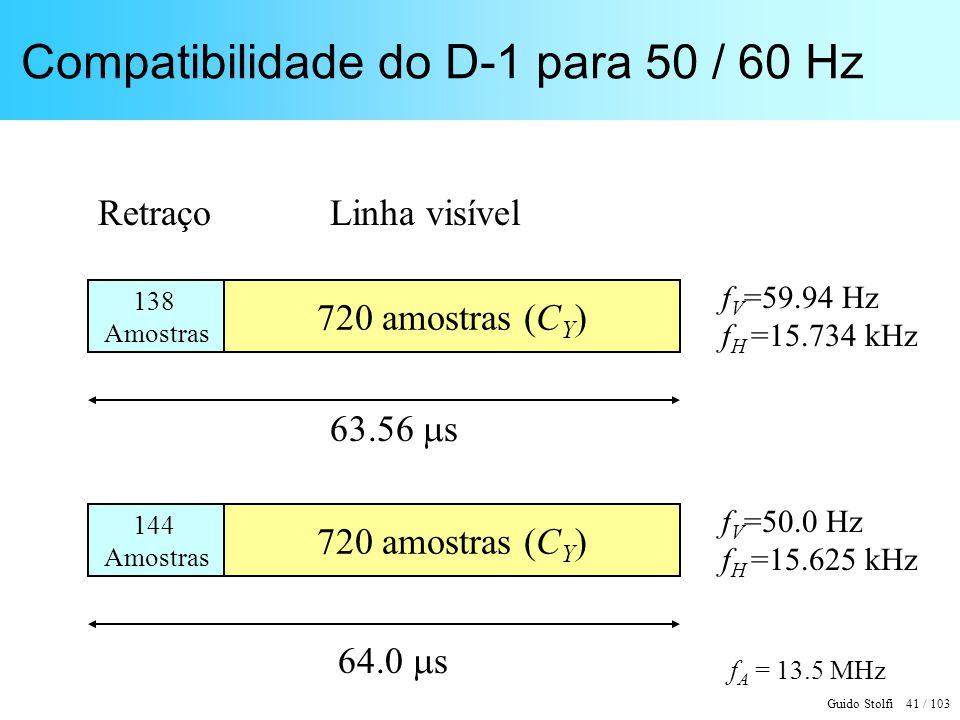 Guido Stolfi 41 / 103 Compatibilidade do D-1 para 50 / 60 Hz 720 amostras (C Y ) 144 Amostras 63.56 s f V =59.94 Hz f H =15.734 kHz 720 amostras (C Y