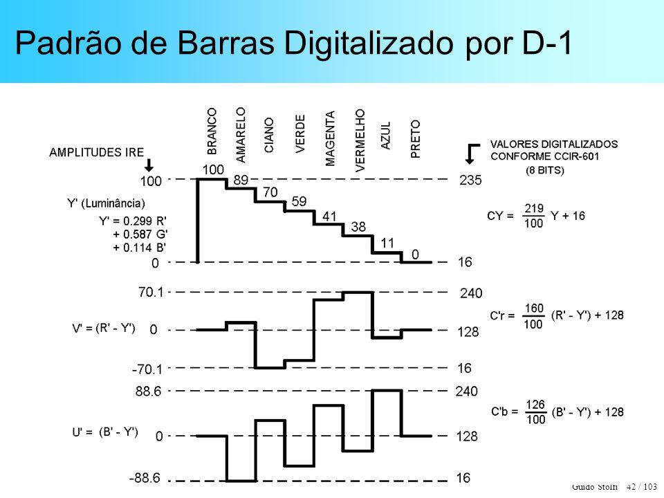 Guido Stolfi 42 / 103 Padrão de Barras Digitalizado por D-1