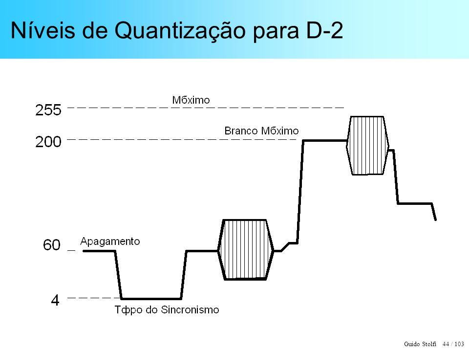 Guido Stolfi 44 / 103 Níveis de Quantização para D-2