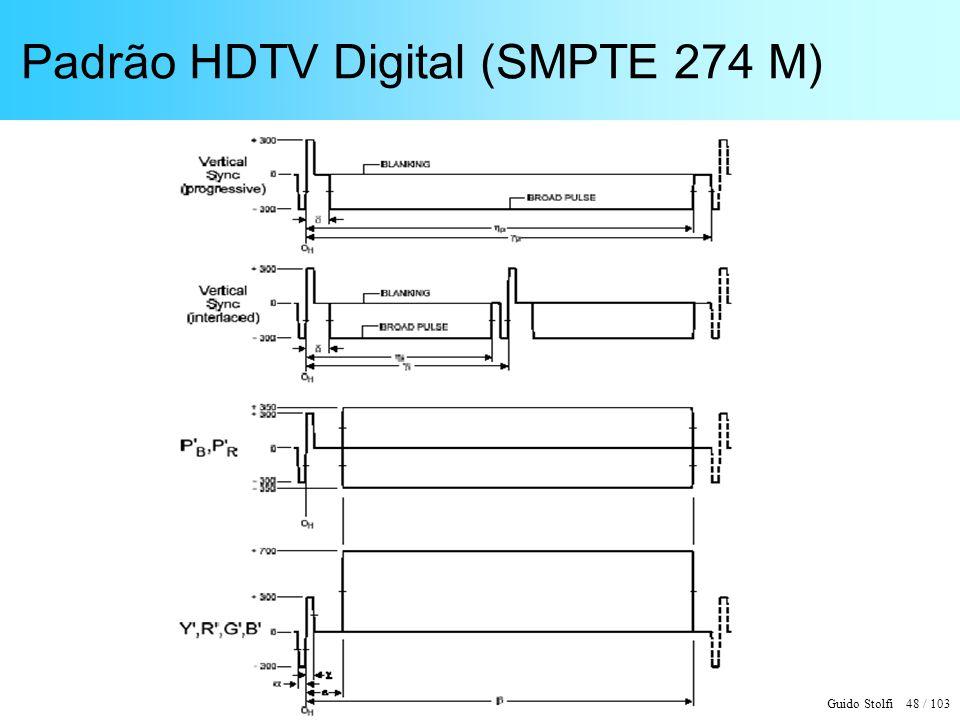 Guido Stolfi 48 / 103 Padrão HDTV Digital (SMPTE 274 M)