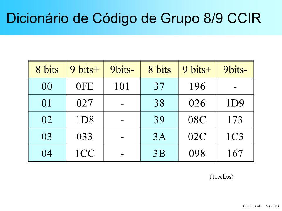 Guido Stolfi 53 / 103 Dicionário de Código de Grupo 8/9 CCIR 8 bits9 bits+9bits-8 bits9 bits+9bits- 000FE10137196- 01027-380261D9 021D8-3908C173 03033