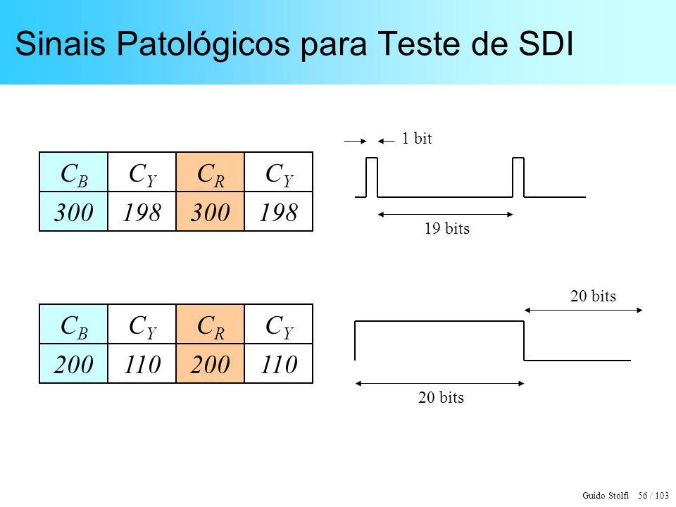 Guido Stolfi 56 / 103 Sinais Patológicos para Teste de SDI CBCB CRCR CYCY CYCY 300 198 CBCB CRCR CYCY CYCY 200 110 1 bit 19 bits 20 bits
