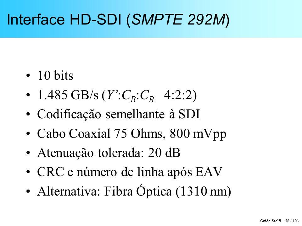 Guido Stolfi 58 / 103 Interface HD-SDI (SMPTE 292M) 10 bits 1.485 GB/s (Y:C B :C R 4:2:2) Codificação semelhante à SDI Cabo Coaxial 75 Ohms, 800 mVpp