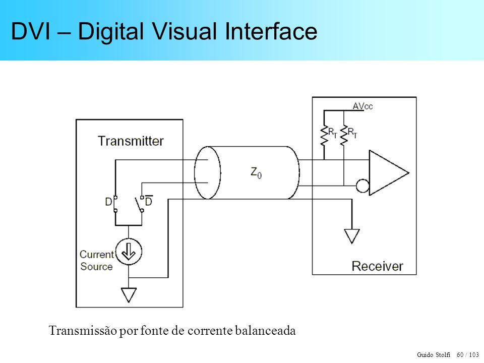 Guido Stolfi 60 / 103 DVI – Digital Visual Interface Transmissão por fonte de corrente balanceada