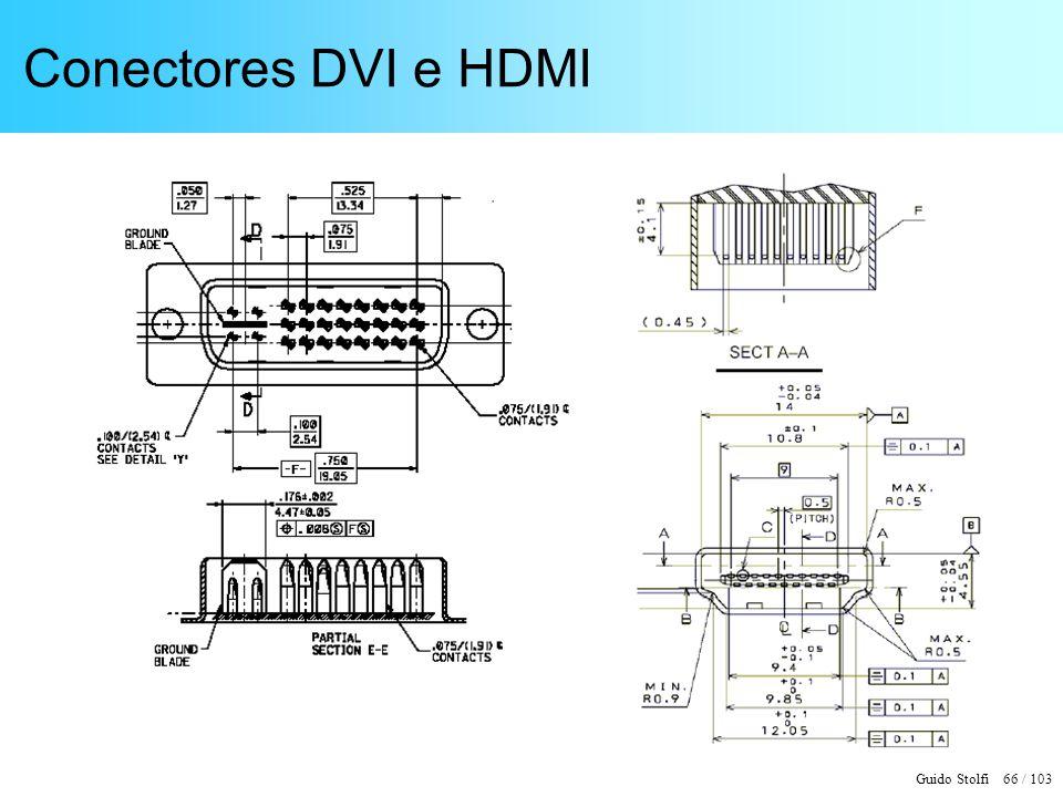 Guido Stolfi 66 / 103 Conectores DVI e HDMI