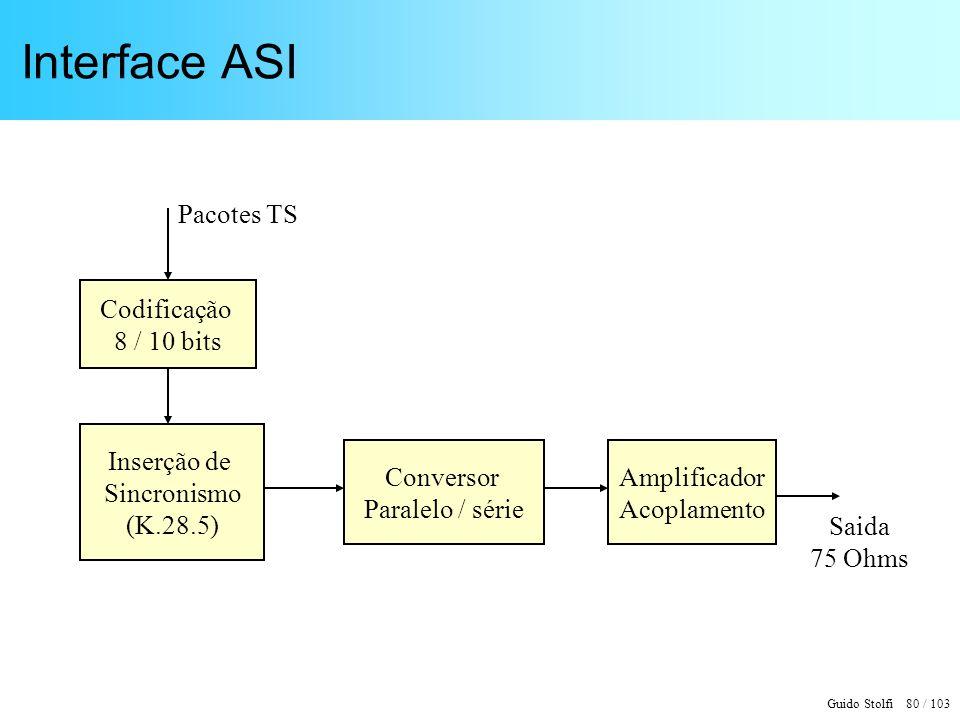 Guido Stolfi 80 / 103 Interface ASI Codificação 8 / 10 bits Inserção de Sincronismo (K.28.5) Conversor Paralelo / série Amplificador Acoplamento Pacot