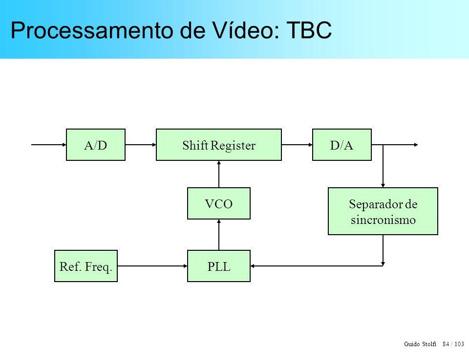 Guido Stolfi 84 / 103 Processamento de Vídeo: TBC Shift RegisterA/DD/A VCO PLL Separador de sincronismo Ref. Freq.