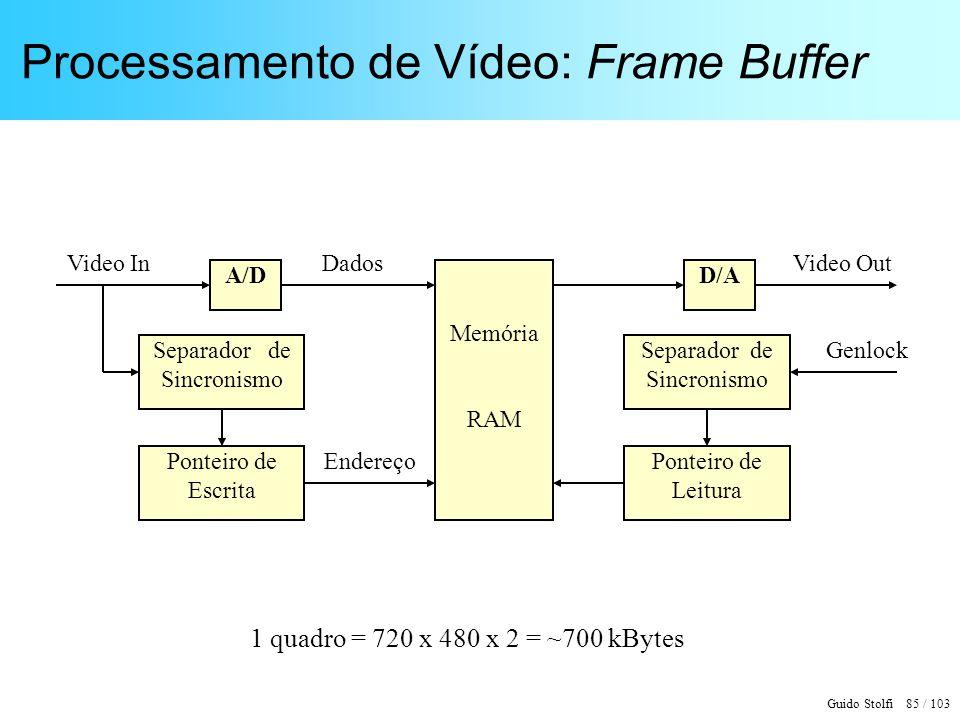 Guido Stolfi 85 / 103 Processamento de Vídeo: Frame Buffer Dados Endereço Video InVideo Out Genlock Memória RAM A/D Separador de Sincronismo Ponteiro