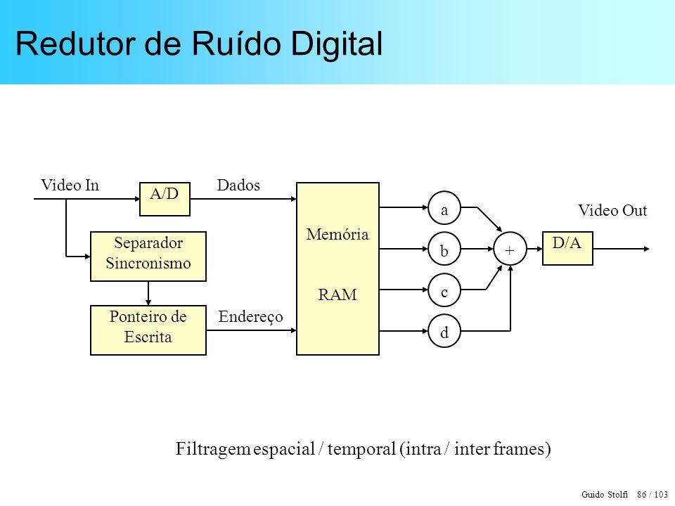 Guido Stolfi 86 / 103 Redutor de Ruído Digital d c b+ a Dados Endereço Video In Video Out Memória RAM A/D Separador Sincronismo Ponteiro de Escrita D/