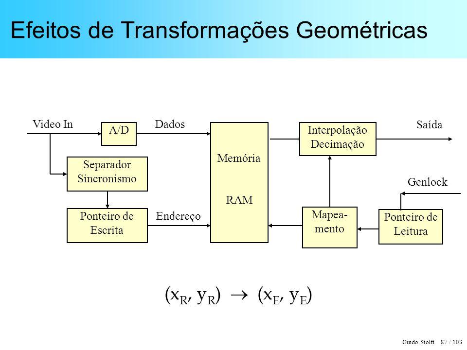 Guido Stolfi 87 / 103 Efeitos de Transformações Geométricas Dados Endereço Video In Saída Genlock Memória RAM A/D Separador Sincronismo Ponteiro de Es